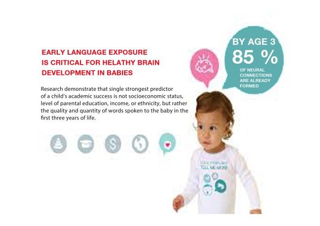 language-exposure